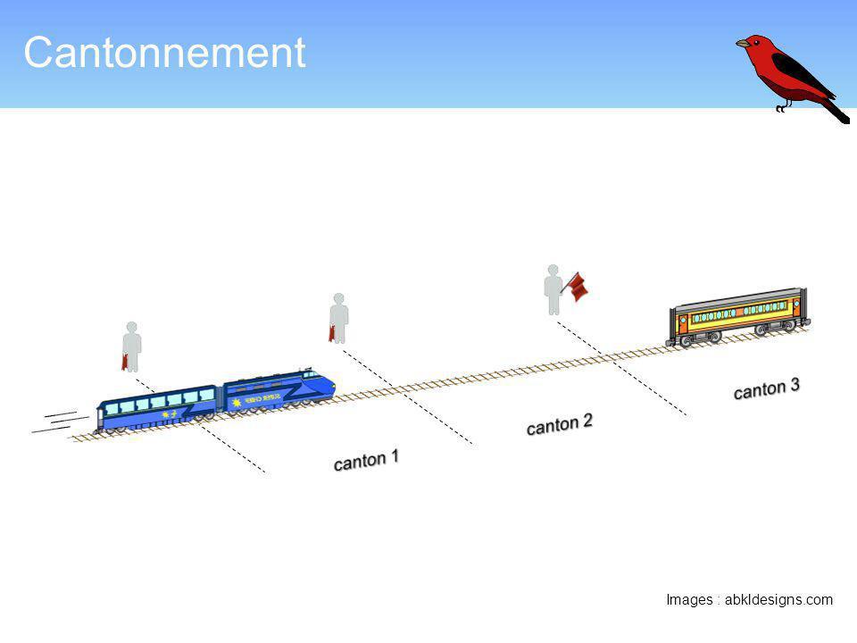 Signalisation en TGV