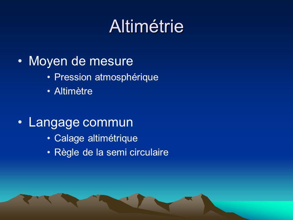 Pression atmosphérique Diminue avec l'altitude 1hPa/ 8.5m (28ft) Air Moins de pression Plus de pression Atmosphère type Choix de la pression atmosphérique