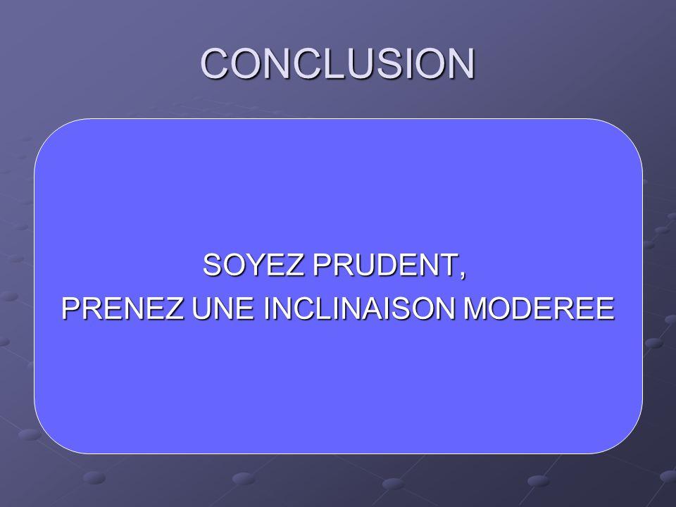 CONCLUSION SOYEZ PRUDENT, PRENEZ UNE INCLINAISON MODEREE