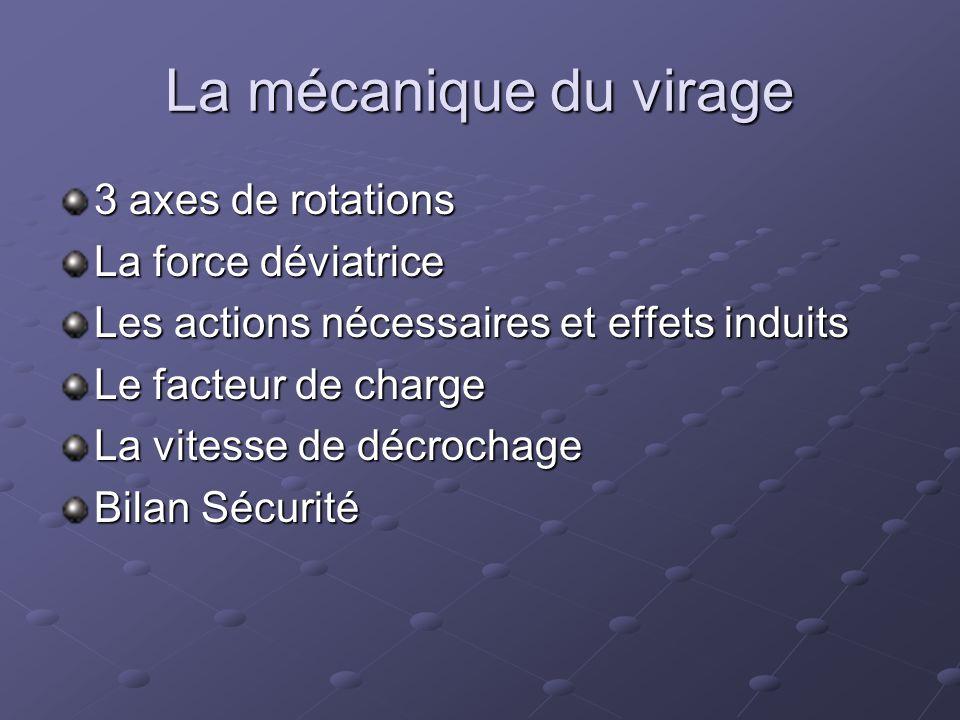 La mécanique du virage 3 axes de rotations La force déviatrice Les actions nécessaires et effets induits Le facteur de charge La vitesse de décrochage