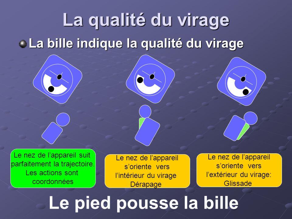 La bille indique la qualité du virage La qualité du virage Le nez de l'appareil suit parfaitement la trajectoire. Les actions sont coordonnées Le nez