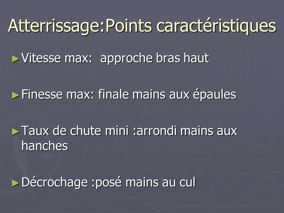 Description de la phase d'atterrissage Finesse max Arrondi Vit max Décrochage : La trainée devient plus forte que la portance .