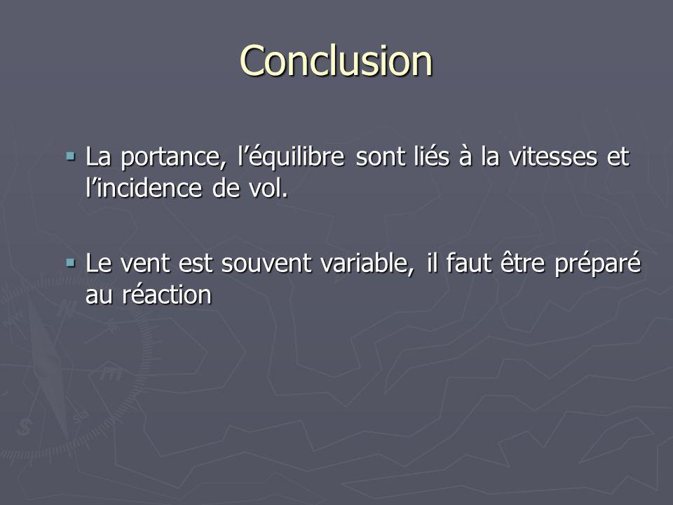 Conclusion  La portance, l'équilibre sont liés à la vitesses et l'incidence de vol.  Le vent est souvent variable, il faut être préparé au réaction