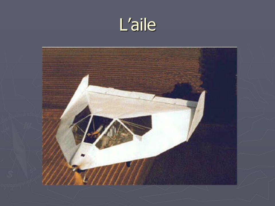 Aérodynamique et équilibre de vol ► la portance, trainée ► Décollage ► Le vol en palier ► Equilibre longitudinale ► Atterriss age