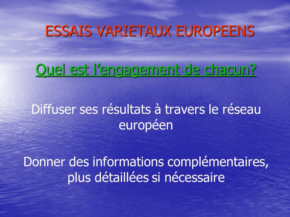 ESSAIS VARIETAUX EUROPEENS Ou se procurer des variétés? Centres de recherche Sélectionneurs