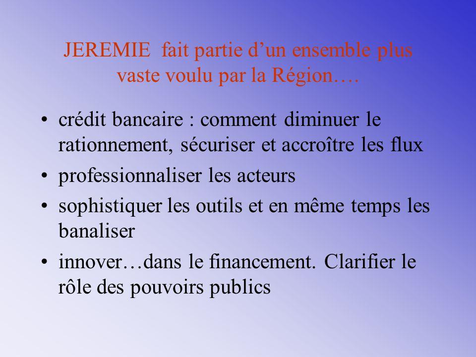 JEREMIE fait partie d'un ensemble plus vaste voulu par la Région…. crédit bancaire : comment diminuer le rationnement, sécuriser et accroître les flux