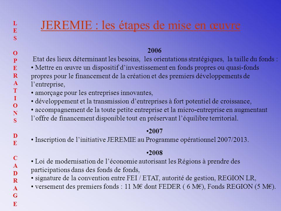 JEREMIE : les étapes de mise en œuvre 2009 1 er semestre Installation de l'antenne du FEI à Montpellier et personnel du FEI réunion d'information organisée par la Région, choix d'un établissement financier pour gérer le fonds, publication de l'appel à intérêts sur le micro crédit et l'amorçage.
