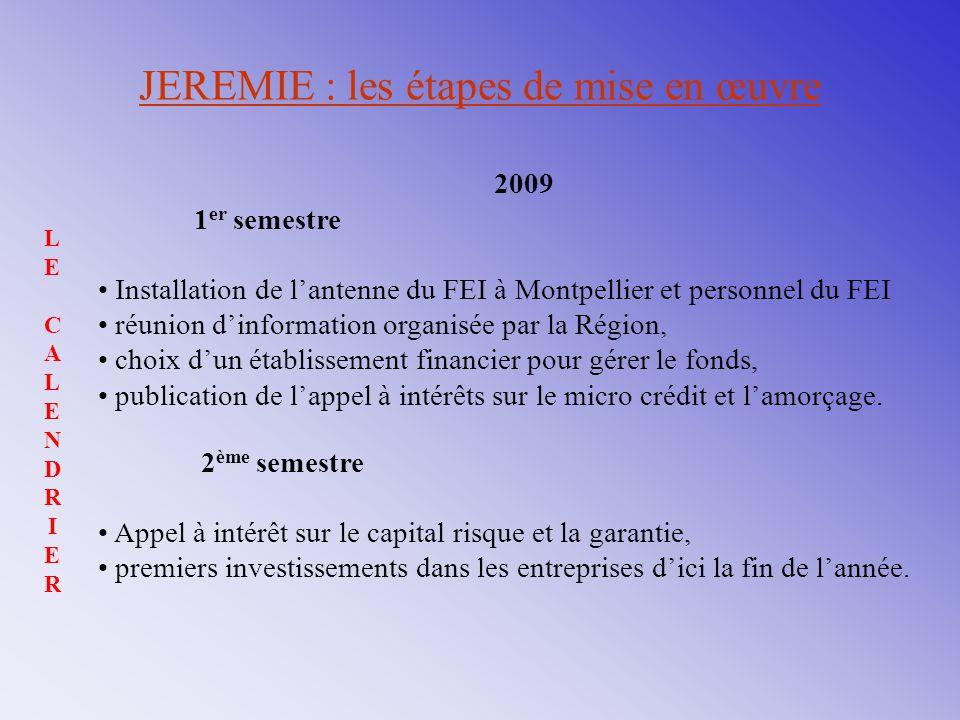 JEREMIE : les étapes de mise en œuvre 2009 1 er semestre Installation de l'antenne du FEI à Montpellier et personnel du FEI réunion d'information orga