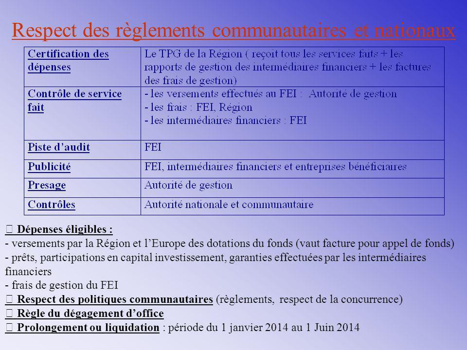 Respect des règlements communautaires et nationaux  Dépenses éligibles : - versements par la Région et l'Europe des dotations du fonds (vaut facture