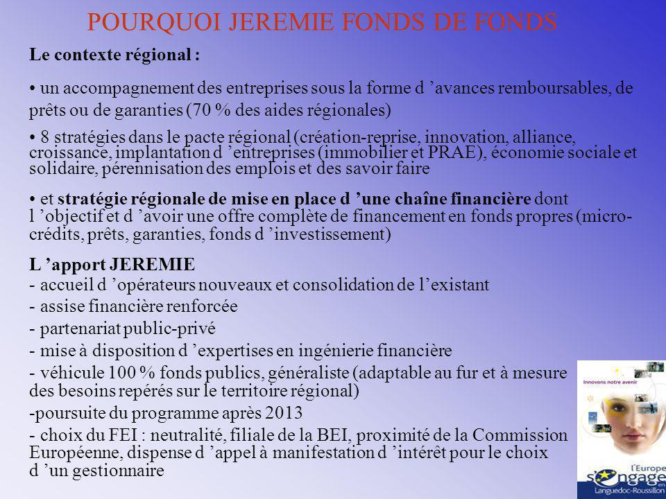 POURQUOI JEREMIE FONDS DE FONDS Le contexte régional : un accompagnement des entreprises sous la forme d 'avances remboursables, de prêts ou de garant