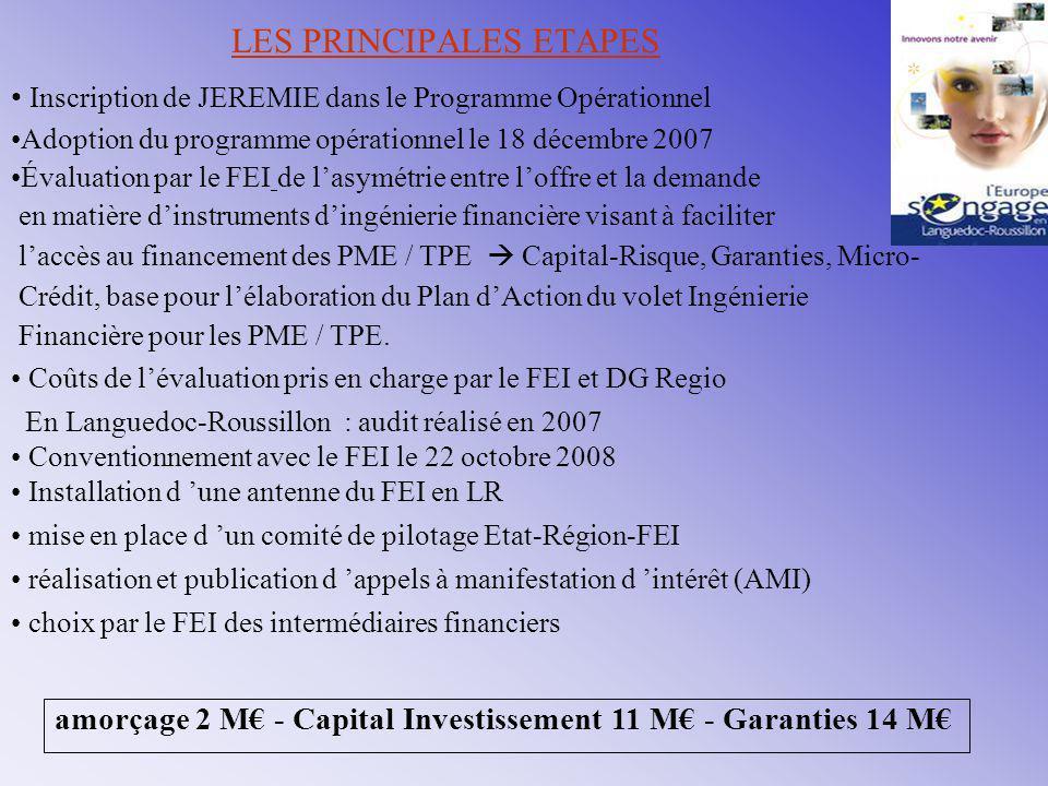 LES PRINCIPALES ETAPES Inscription de JEREMIE dans le Programme Opérationnel Adoption du programme opérationnel le 18 décembre 2007 Évaluation par le