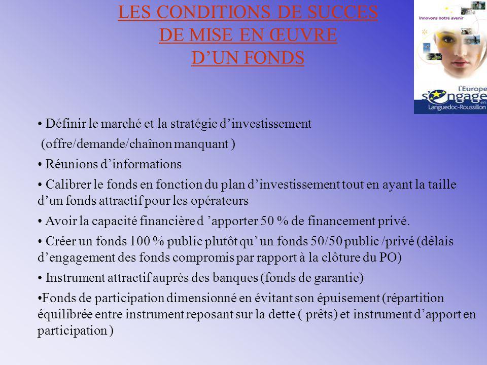LES CONDITIONS DE SUCCES DE MISE EN ŒUVRE D'UN FONDS Définir le marché et la stratégie d'investissement (offre/demande/chaînon manquant ) Réunions d'i