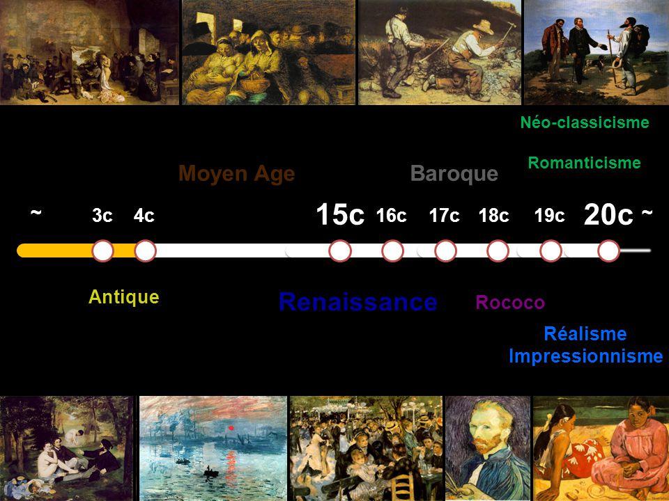 3c4c 15c 16c17c18c19c 20c Antique Moyen Age Renaissance Baroque Rococo Néo-classicisme Romanticisme Réalisme Impressionnisme ~~