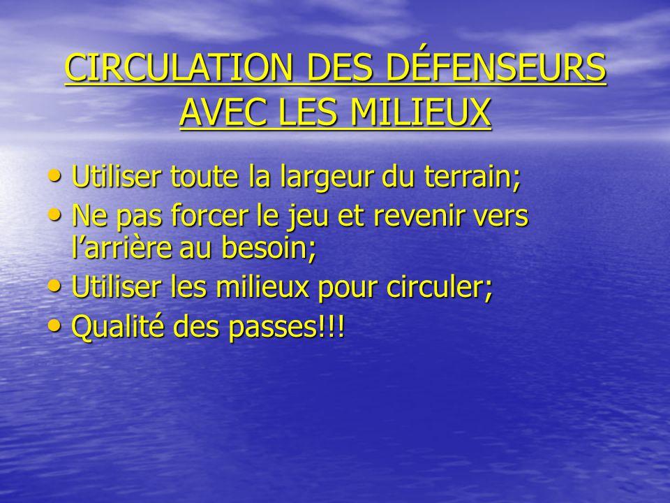 CIRCULATION DES DÉFENSEURS AVEC LES MILIEUX Utiliser toute la largeur du terrain; Utiliser toute la largeur du terrain; Ne pas forcer le jeu et reveni