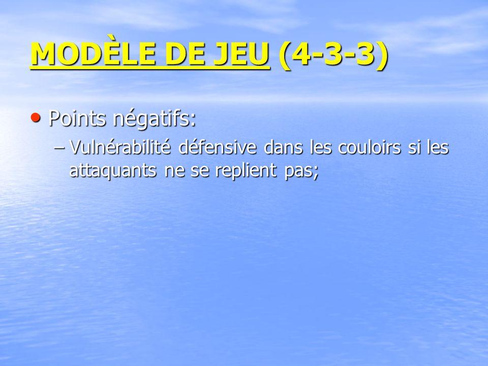 MODÈLE DE JEU (4-3-3) Points négatifs: Points négatifs: –Vulnérabilité défensive dans les couloirs si les attaquants ne se replient pas;