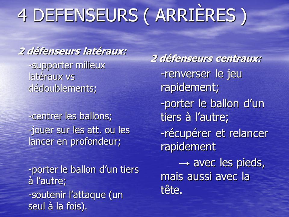 4 DEFENSEURS ( ARRIÈRES ) 2 défenseurs latéraux: -supporter milieux latéraux vs dédoublements; -centrer les ballons; -jouer sur les att. ou les lancer