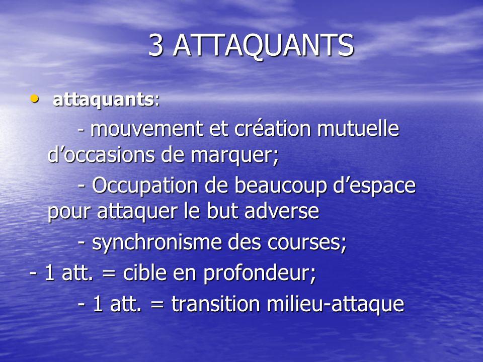 3 ATTAQUANTS 3 ATTAQUANTS attaquants: attaquants: - mouvement et création mutuelle d'occasions de marquer; - Occupation de beaucoup d'espace pour attaquer le but adverse - synchronisme des courses; - 1 att.
