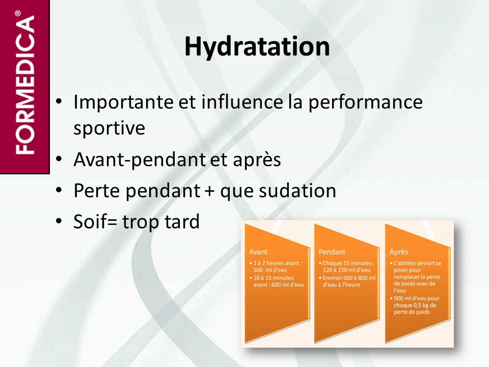 Hydratation Importante et influence la performance sportive Avant-pendant et après Perte pendant + que sudation Soif= trop tard