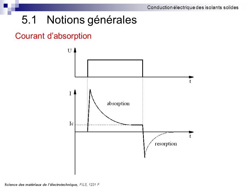 Science des matériaux de l'électrotechnique, FILS, 1231 F Conduction électrique des isolants solides 5.1Notions générales Mécanismes de conduction: - électronique - ionique