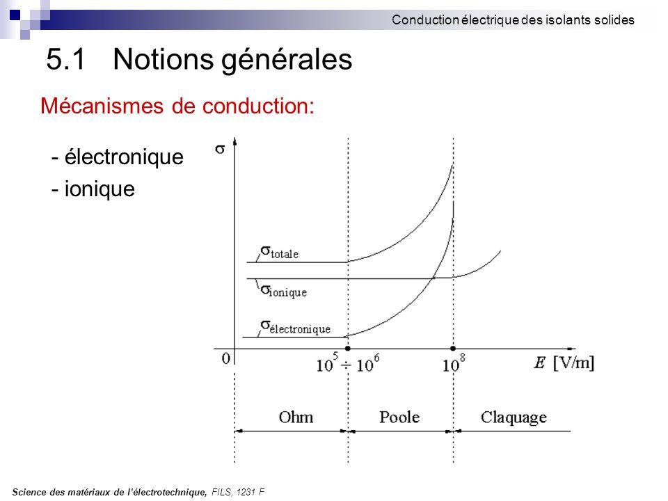 Science des matériaux de l'électrotechnique, FILS, 1231 F Conduction électrique des isolants solides 5.1Notions générales Mécanismes de conduction: -