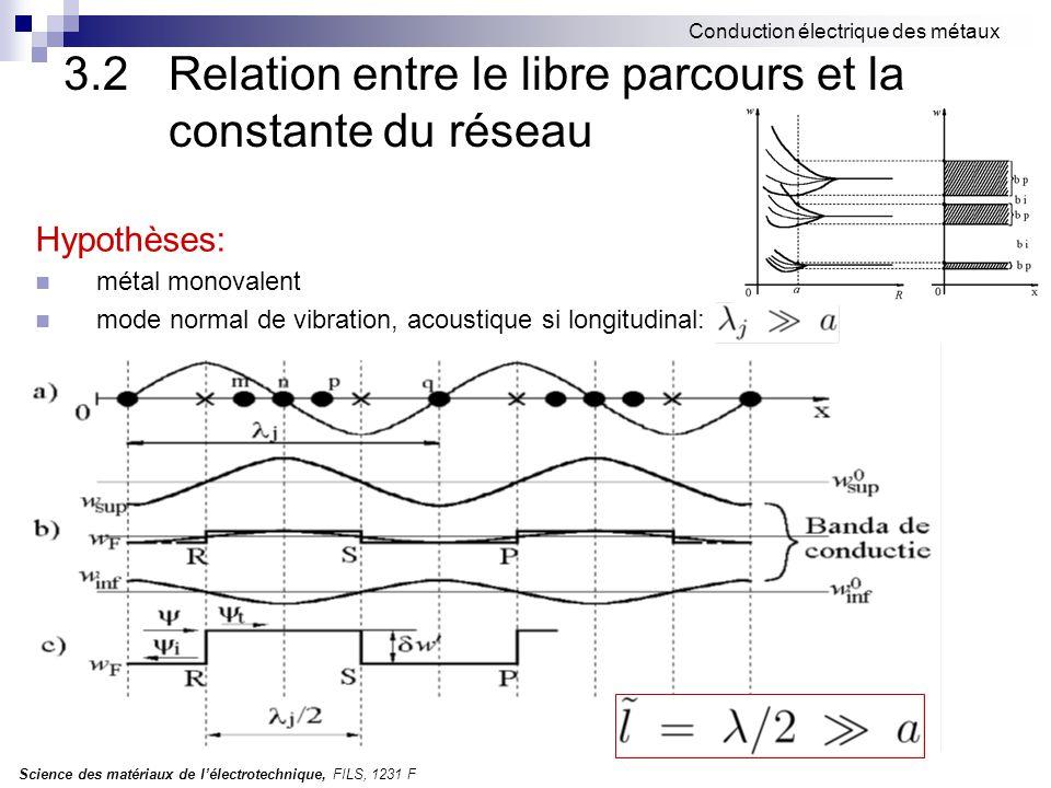 Science des matériaux de l'électrotechnique, FILS, 1231 F Conduction électrique des métaux 3.2 Relation entre le libre parcours et la constante du réseau Hypothèses: métal monovalent mode normal de vibration, acoustique si longitudinal: