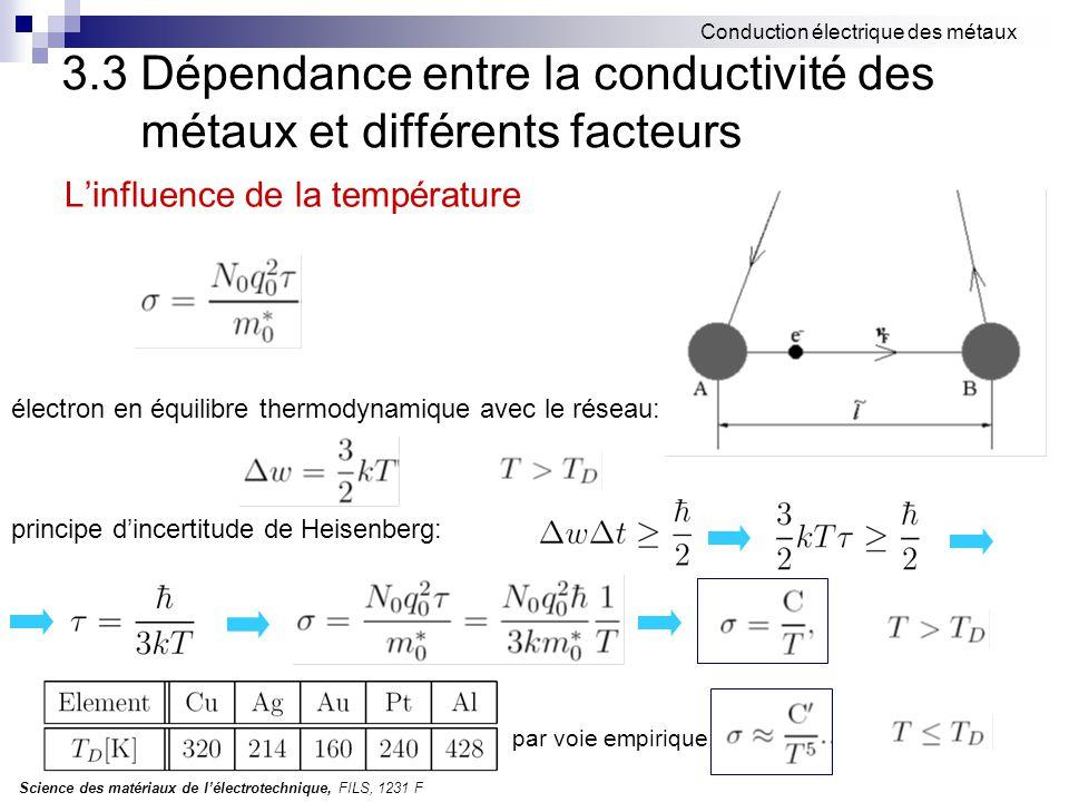 Science des matériaux de l'électrotechnique, FILS, 1231 F Conduction électrique des métaux 3.3 Dépendance entre la conductivité des métaux et différents facteurs L'influence de la température électron en équilibre thermodynamique avec le réseau: principe d'incertitude de Heisenberg: par voie empirique: