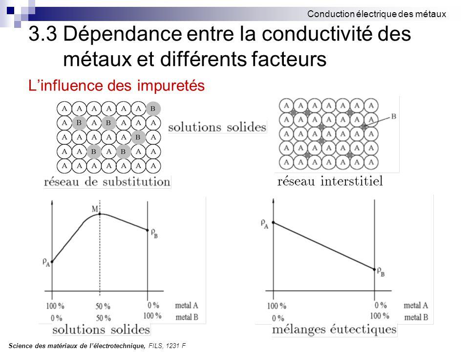 Science des matériaux de l'électrotechnique, FILS, 1231 F Conduction électrique des métaux 3.3 Dépendance entre la conductivité des métaux et différen