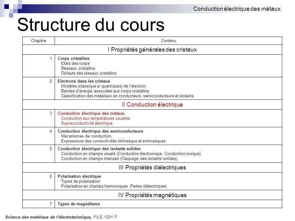 Science des matériaux de l'électrotechnique, FILS, 1231 F Conduction électrique des métaux Structure du cours ChapitreContenu I Propriétés générales d