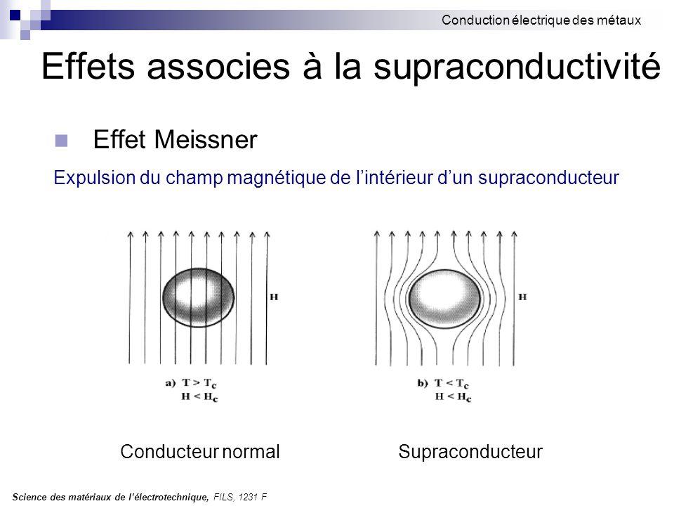 Science des matériaux de l'électrotechnique, FILS, 1231 F Conduction électrique des métaux Effets associes à la supraconductivité Effet Meissner Expul
