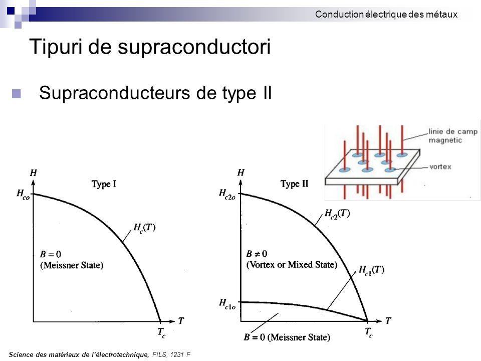 Science des matériaux de l'électrotechnique, FILS, 1231 F Conduction électrique des métaux Tipuri de supraconductori Supraconducteurs de type II