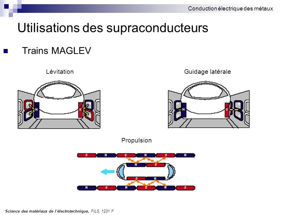 Science des matériaux de l'électrotechnique, FILS, 1231 F Conduction électrique des métaux Utilisations des supraconducteurs Trains MAGLEV Lévitation Guidage latérale Propulsion