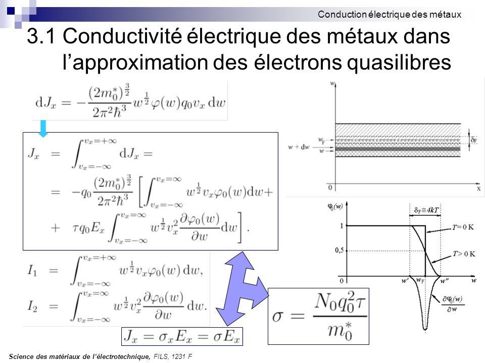 Science des matériaux de l'électrotechnique, FILS, 1231 F Conduction électrique des métaux 3.1 Conductivité électrique des métaux dans l'approximation