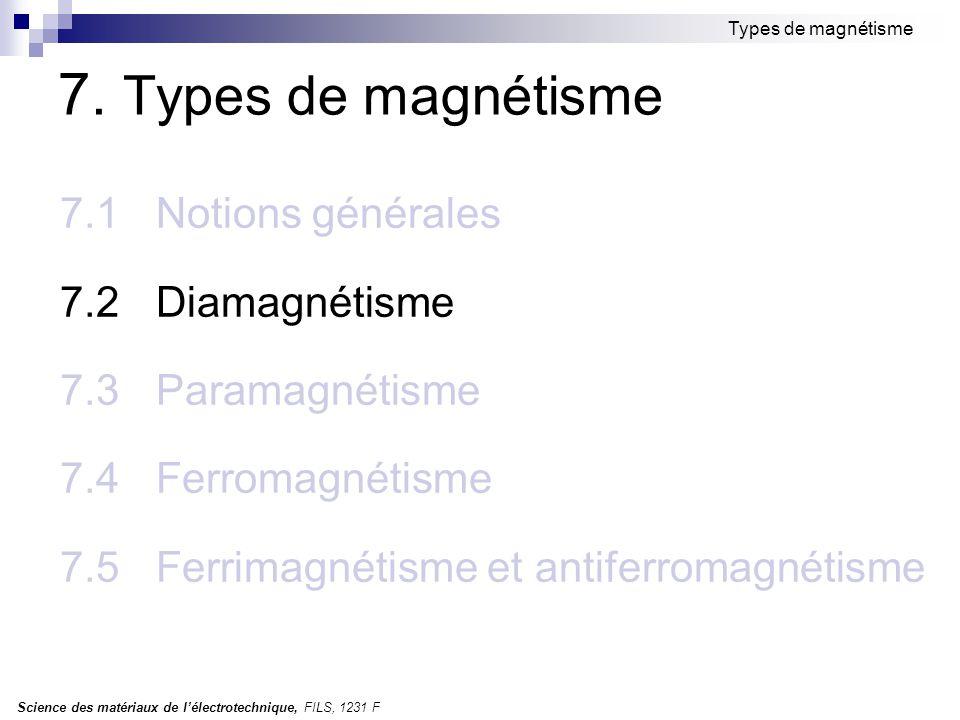 Science des matériaux de l'électrotechnique, FILS, 1231 F Types de magnétisme 7. Types de magnétisme 7.1Notions générales 7.2 Diamagnétisme 7.3 Parama
