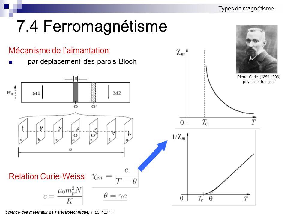 Science des matériaux de l'électrotechnique, FILS, 1231 F Types de magnétisme 7.4 Ferromagnétisme Mécanisme de l'aimantation: par déplacement des paro