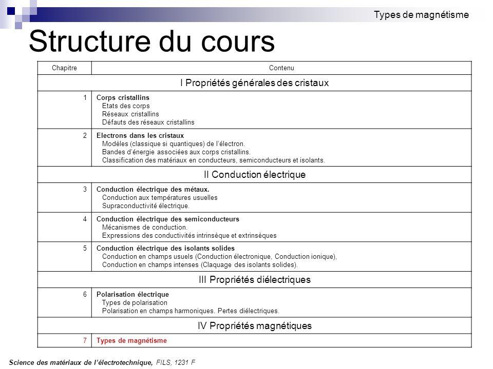 Science des matériaux de l'électrotechnique, FILS, 1231 F Types de magnétisme Structure du cours ChapitreContenu I Propriétés générales des cristaux 1