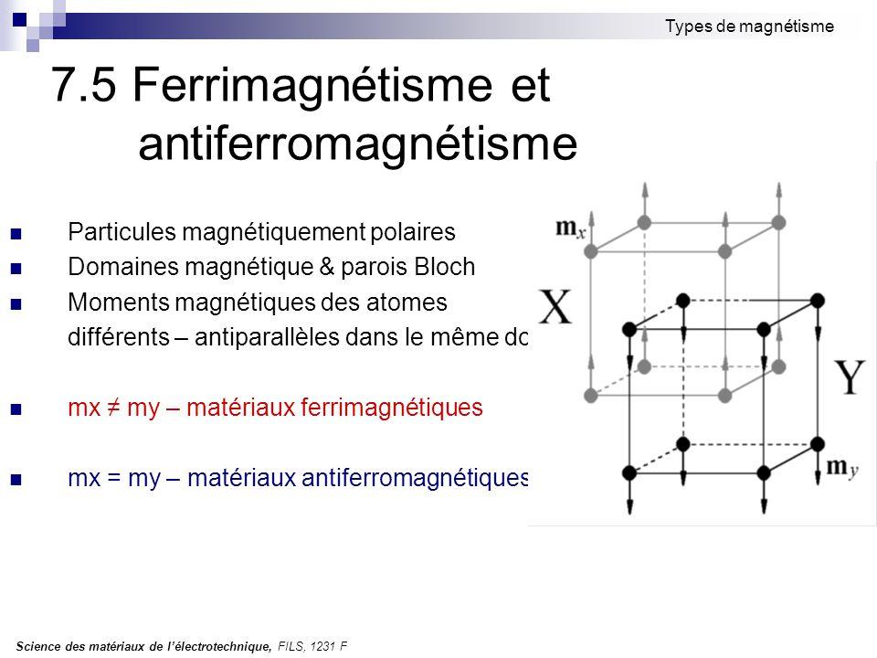 Science des matériaux de l'électrotechnique, FILS, 1231 F Types de magnétisme 7.5 Ferrimagnétisme et antiferromagnétisme Particules magnétiquement pol