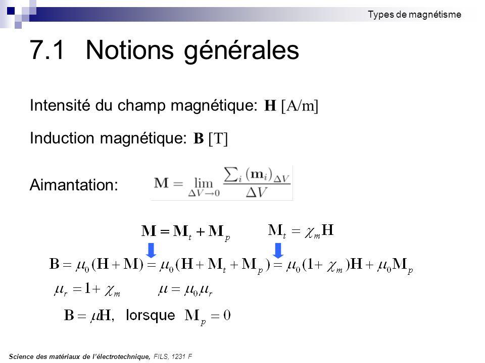 Science des matériaux de l'électrotechnique, FILS, 1231 F Types de magnétisme 7.1 Notions générales Intensité du champ magnétique: H [A/m] Induction m