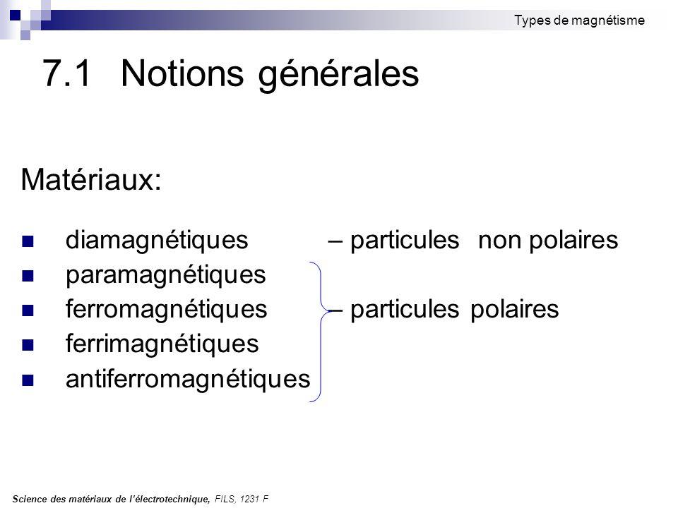 Science des matériaux de l'électrotechnique, FILS, 1231 F Types de magnétisme 7.1 Notions générales Matériaux: diamagnétiques – particules non polaire