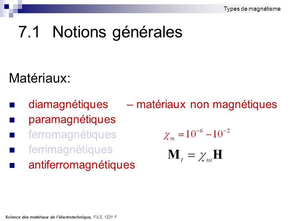 Science des matériaux de l'électrotechnique, FILS, 1231 F Types de magnétisme 7.1 Notions générales Matériaux: diamagnétiques – matériaux non magnétiq