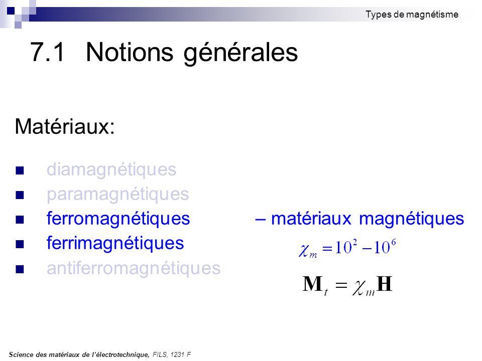 Science des matériaux de l'électrotechnique, FILS, 1231 F Types de magnétisme 7.1 Notions générales Matériaux: diamagnétiques paramagnétiques ferromag