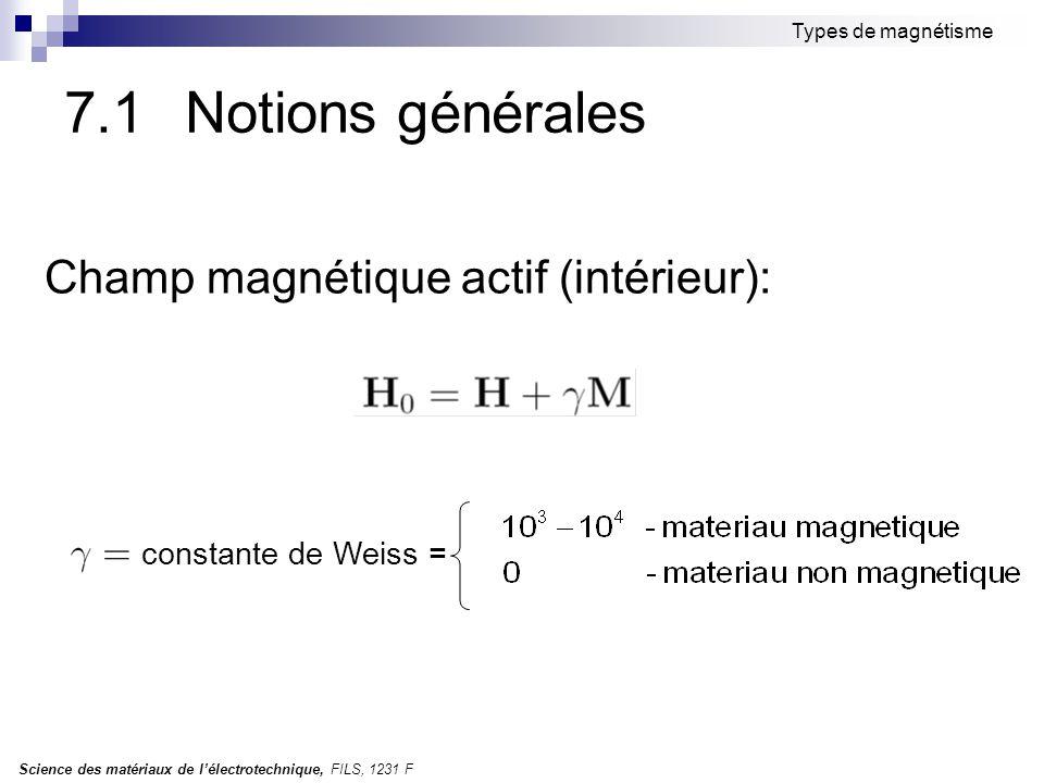 Science des matériaux de l'électrotechnique, FILS, 1231 F Types de magnétisme 7.1 Notions générales Champ magnétique actif (intérieur): constante de W