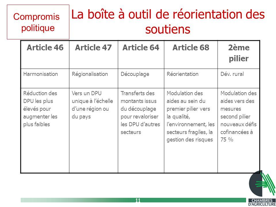 11 La boîte à outil de réorientation des soutiens Article 46Article 47Article 64Article 68 2ème pilier HarmonisationRégionalisationDécouplageRéorientationDév.