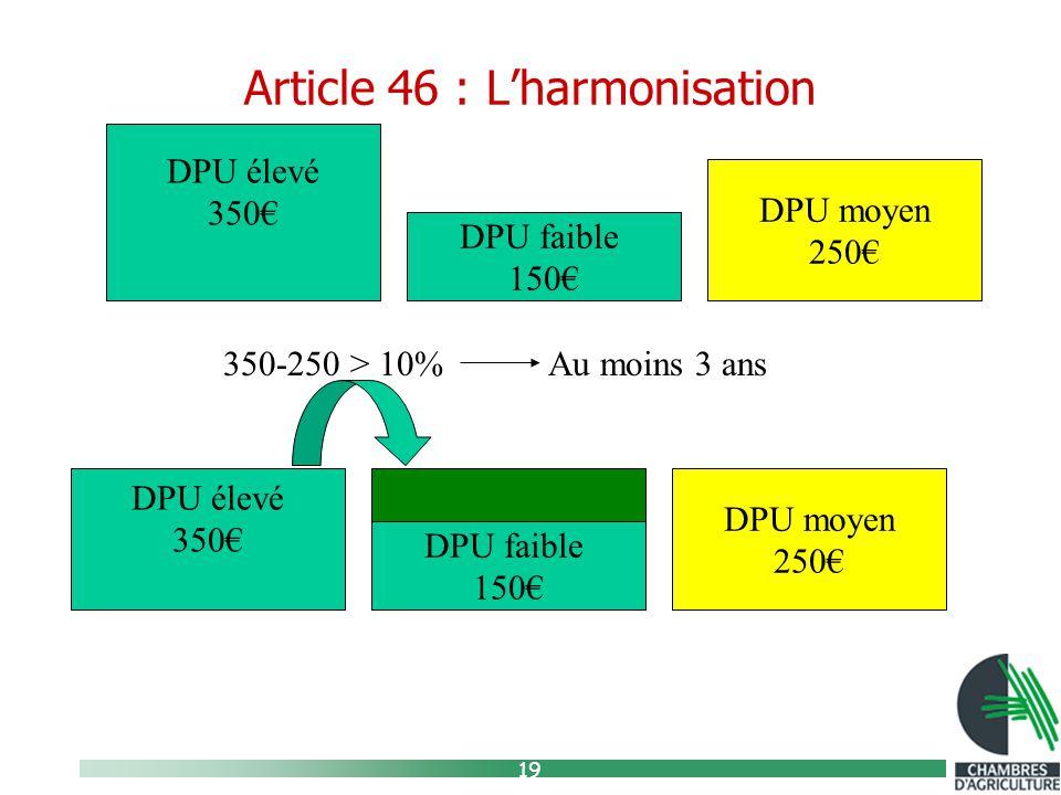 19 Article 46 : L'harmonisation DPU élevé 350€ DPU faible 150€ DPU moyen 250€ 350-250 > 10% Au moins 3 ans DPU élevé 350€ DPU faible 150€ DPU moyen 250€