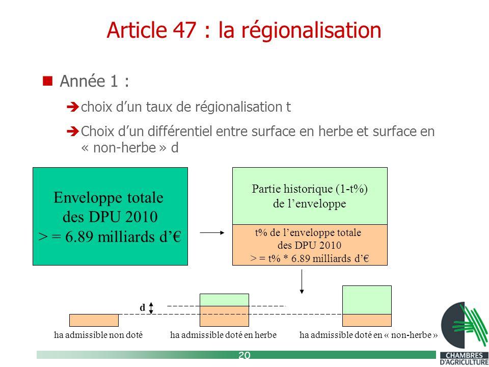 20 Article 47 : la régionalisation Année 1 :  choix d'un taux de régionalisation t  Choix d'un différentiel entre surface en herbe et surface en « non-herbe » d Enveloppe totale des DPU 2010 > = 6.89 milliards d'€ t% de l'enveloppe totale des DPU 2010 > = t% * 6.89 milliards d'€ Partie historique (1-t%) de l'enveloppe ha admissible non doté ha admissible doté en herbe ha admissible doté en « non-herbe » d