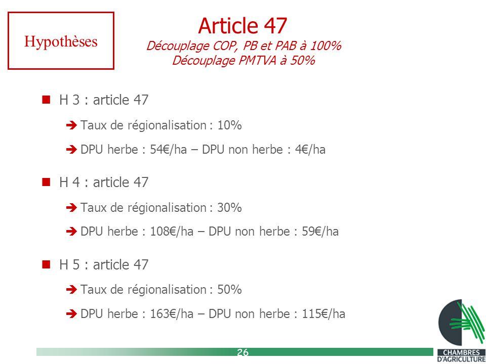 26 Article 47 Découplage COP, PB et PAB à 100% Découplage PMTVA à 50% H 3 : article 47  Taux de régionalisation : 10%  DPU herbe : 54€/ha – DPU non herbe : 4€/ha H 4 : article 47  Taux de régionalisation : 30%  DPU herbe : 108€/ha – DPU non herbe : 59€/ha H 5 : article 47  Taux de régionalisation : 50%  DPU herbe : 163€/ha – DPU non herbe : 115€/ha Hypothèses