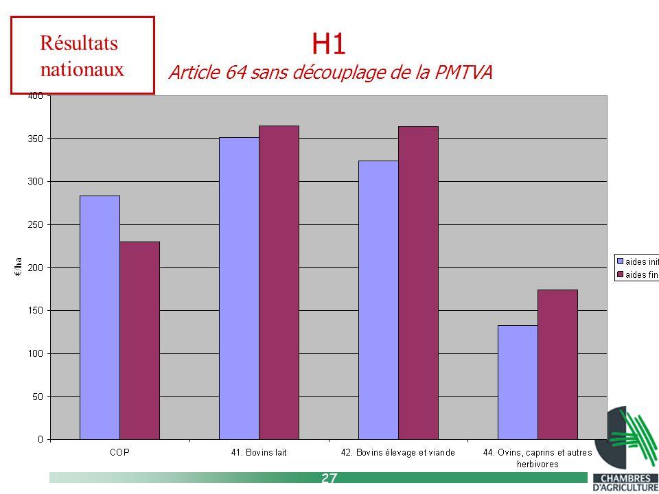 27 H1 Article 64 sans découplage de la PMTVA Résultats nationaux