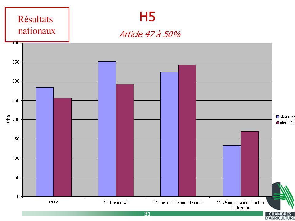 31 H5 Article 47 à 50% Résultats nationaux