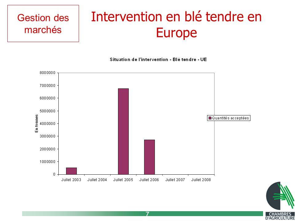 7 Intervention en blé tendre en Europe Gestion des marchés