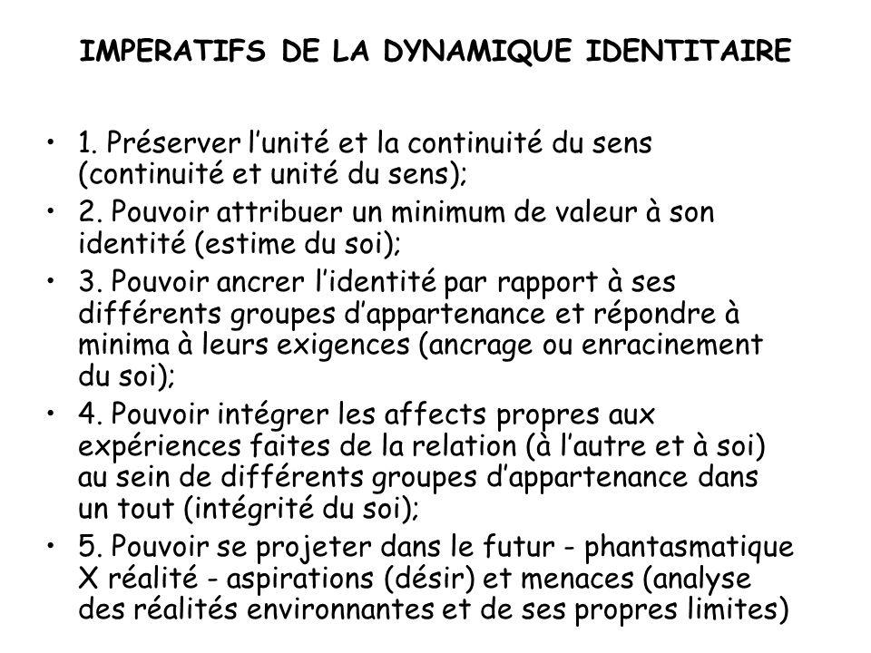 IMPERATIFS DE LA DYNAMIQUE IDENTITAIRE 1. Préserver l'unité et la continuité du sens (continuité et unité du sens); 2. Pouvoir attribuer un minimum de