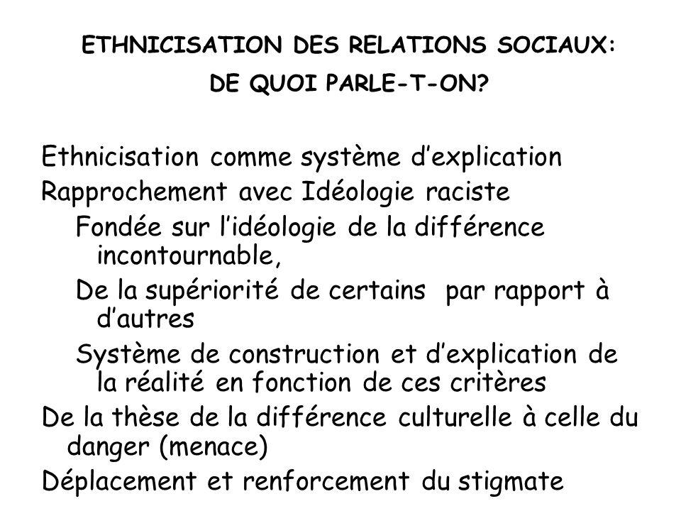 ETHNICISATION DES RELATIONS SOCIAUX: DE QUOI PARLE-T-ON? Ethnicisation comme système d'explication Rapprochement avec Idéologie raciste Fondée sur l'i